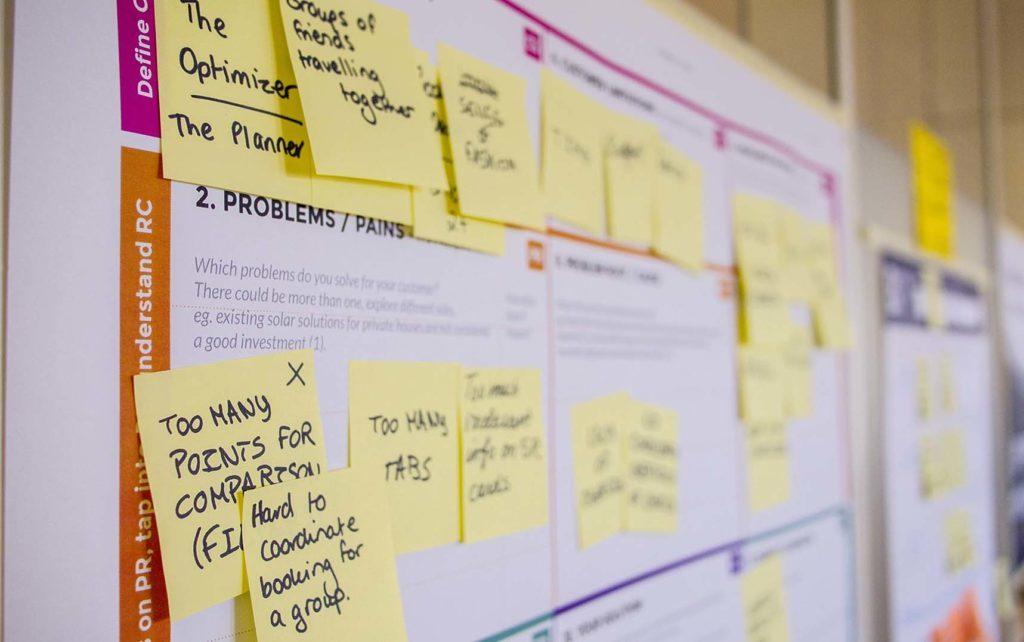 En la foto se ve una pared forrada de papeles con planes de empresa y con muchos post-it pegados